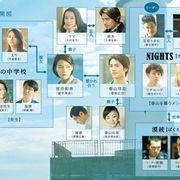 実写版『ホットロード』Nights総頭トオル役は鈴木亮平!
